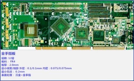 【直销多层pcb线路板 集成电路板